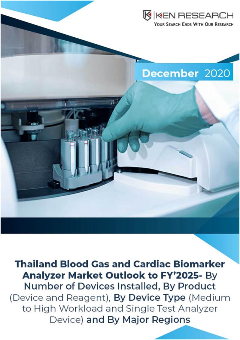 Blood Gas Analyzer Market in Thailand