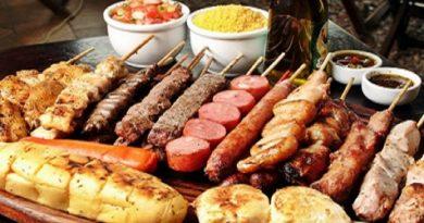 Brazil Food Services Market