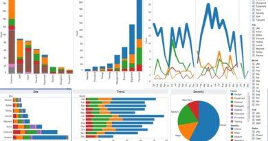 C#DATA VISUALIZATION