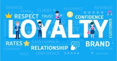 Customer Loyalty Program is beneficial