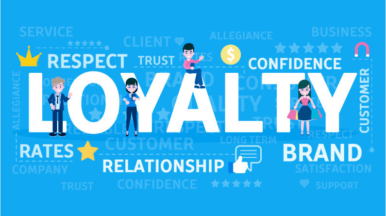 Customer Loyalty Program is beneficial