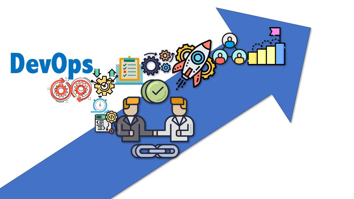 DevOps Adaptation Policy For Start-ups