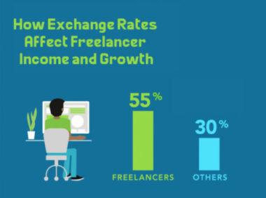 Exchange-Rates-Impact-on-Freelancer-Income