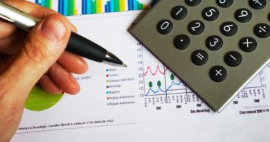 Manage Financial Risk