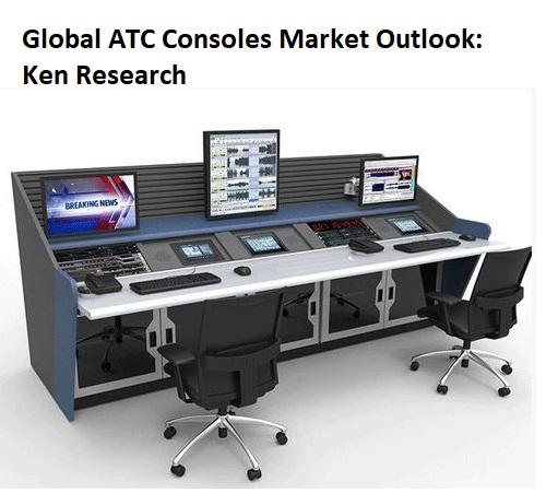 Global ATC Consoles Market