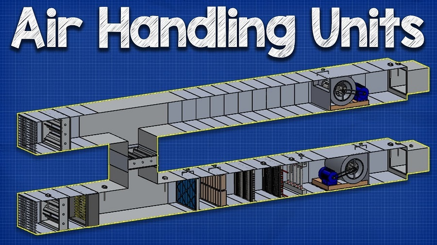 Global Air Handling Unit Market