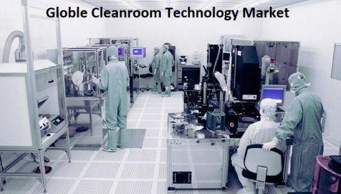 Global Cleanroom Technology Market