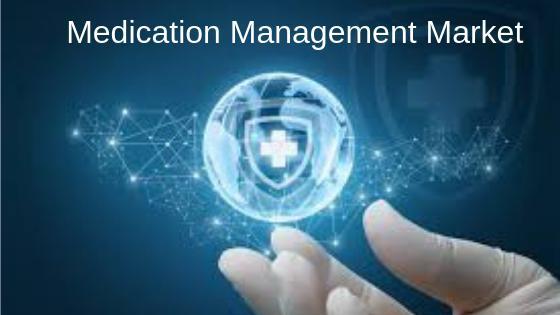 Global Medication Management Market
