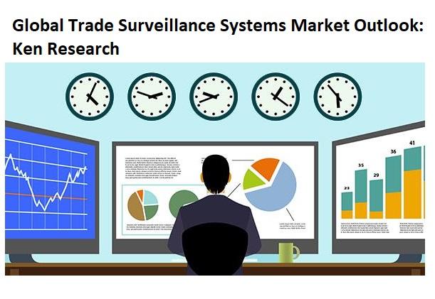 Global Trade Surveillance Systems Market
