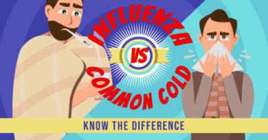 flu vs colds