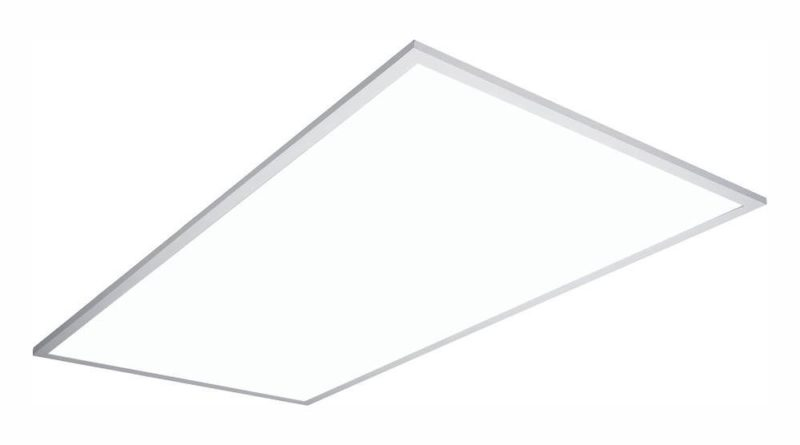 LED Panel Light Market