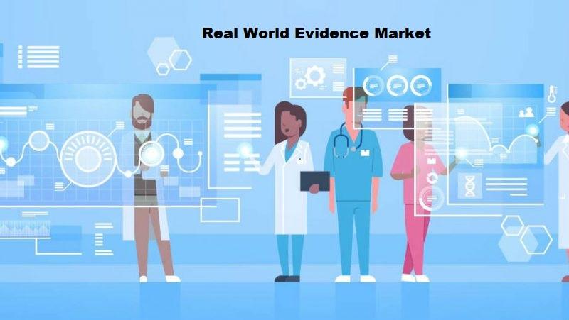 Real World Evidence Market