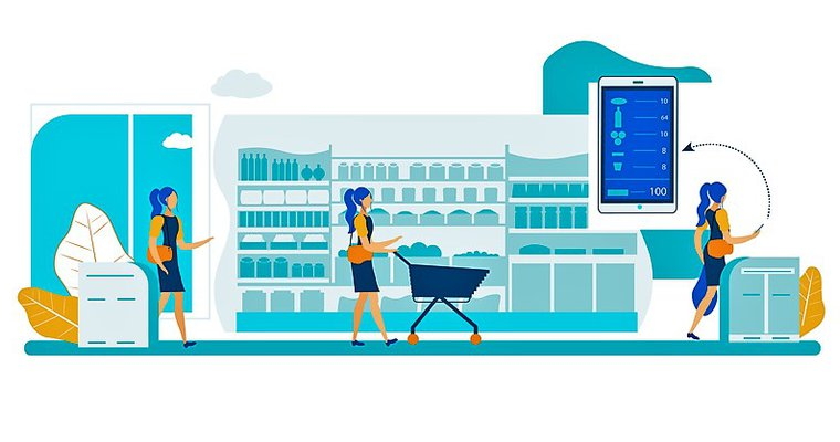 Retail Opportunities in the Post-Pandemic World