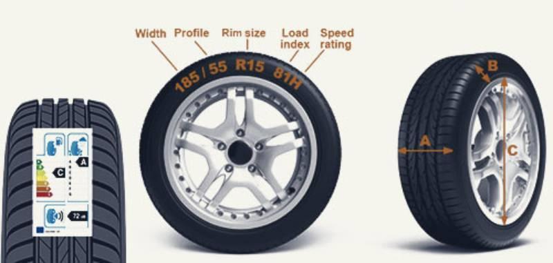 Tyres Upsizing