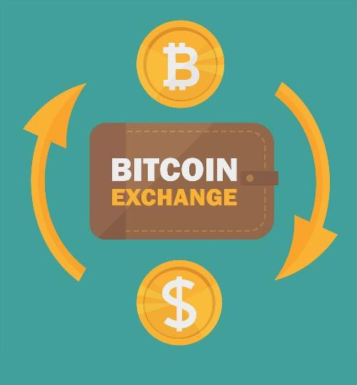 Canada bitcoin exchange