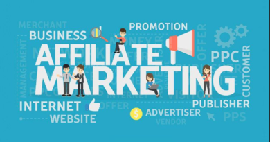 B2B Affiliate Marketing