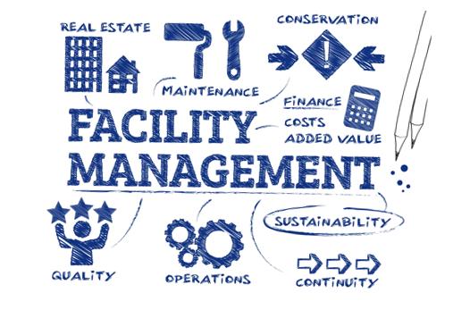 facility management market