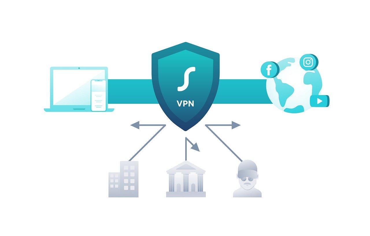GoTrusted VPN