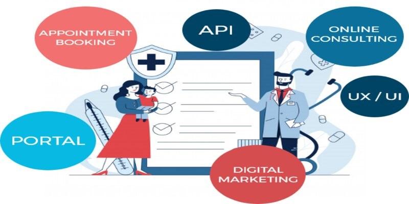 medical website design agency