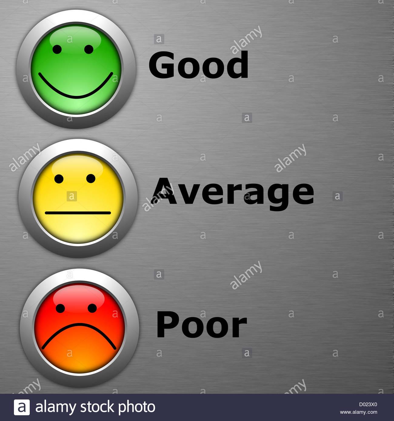 Customer satisfaction surveys